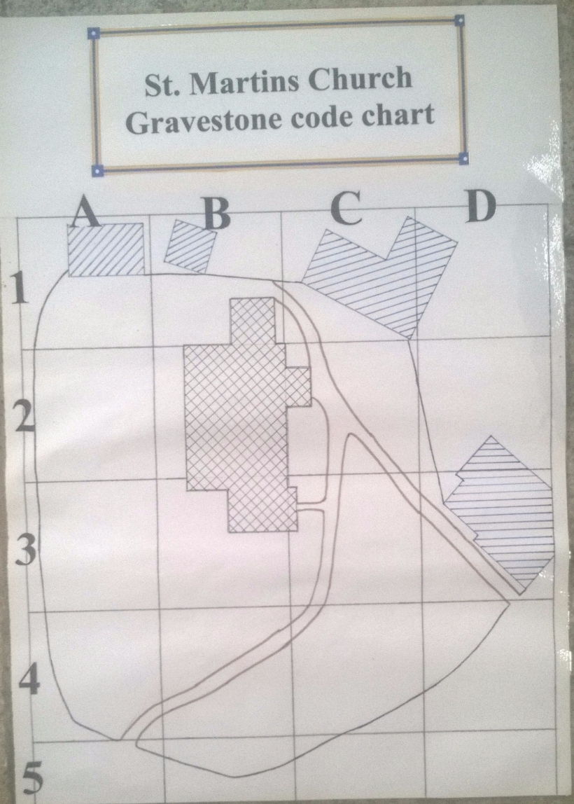 Location grid for gravestone code